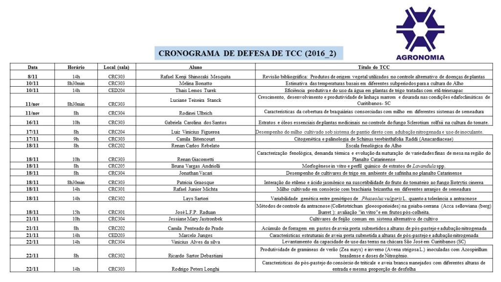 Defesa_TCC_agronomia_2016_2